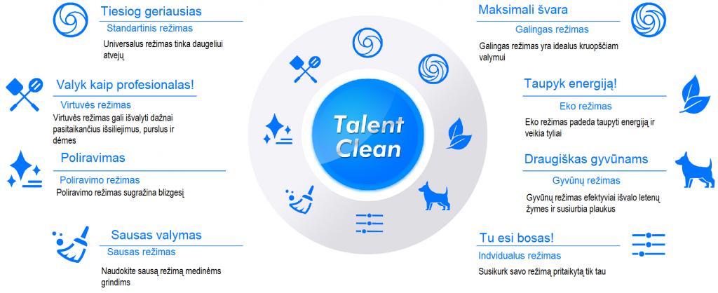 siūlo akcijų pasirinkimo galimybes siekiant įvertinti vadovų talentą)